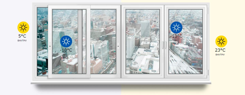Остекление балконов холодные и теплые балкона..
